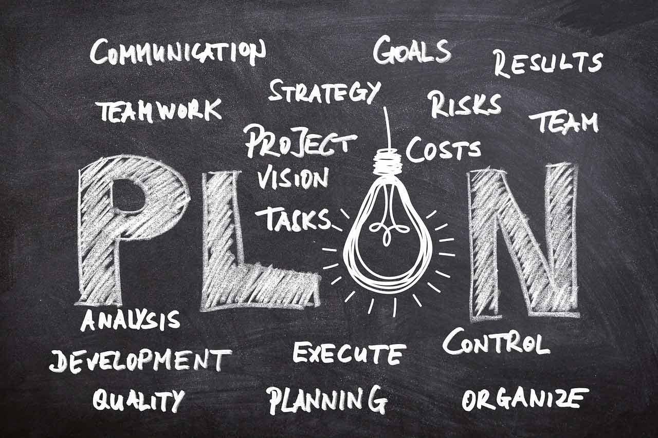 Jede erfolgreiche Marketingkampagne braucht eine durchdachte Strategie.
